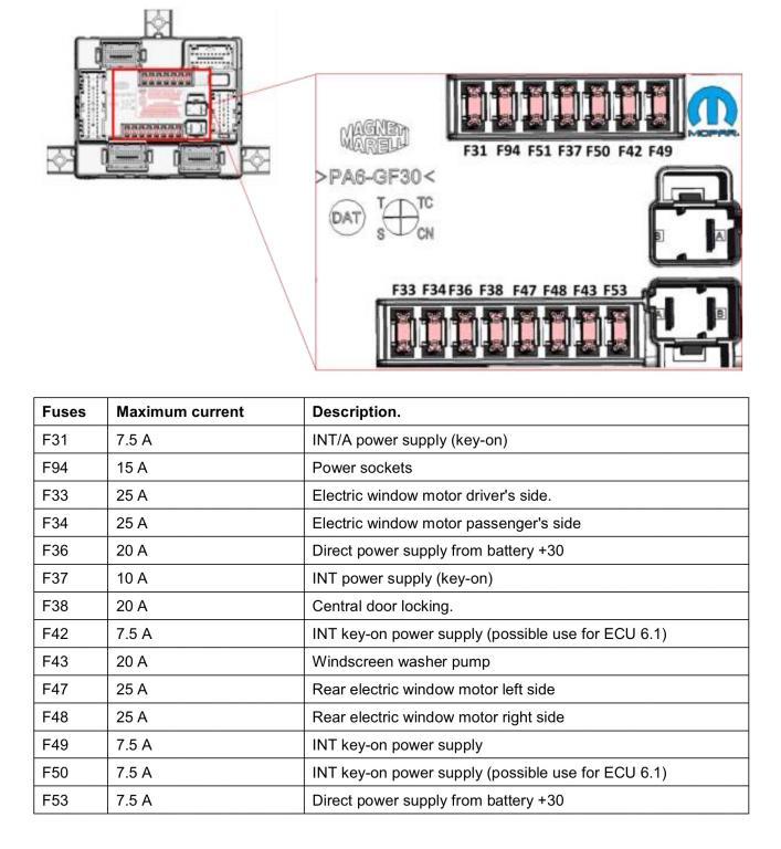 Alfa Romeo 159 Fuse Box Diagram